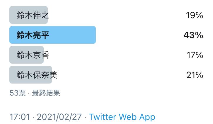勝者は…鈴木亮平