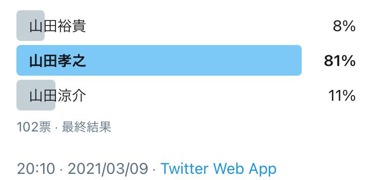 結果は…山田孝之