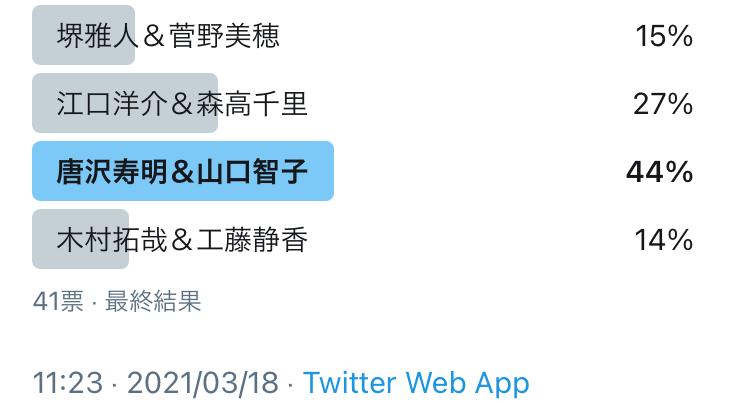結果は…唐沢寿明&山口智子